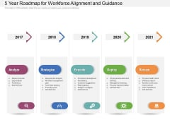5 Year Roadmap For Workforce Alignment And Guidance Clipart