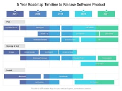 5 Year Roadmap Timeline To Release Software Product Slides