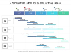 5 Year Roadmap To Plan And Release Software Product Designs