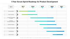 5 Year Scrum Sprint Roadmap For Product Development Rules
