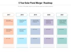 5 Year Solar Panel Merger Roadmap Summary