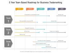 5 Year Team Based Roadmap For Business Trademarking Clipart