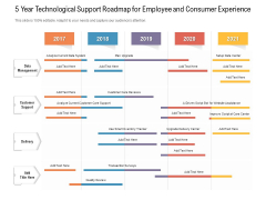 5 Year Technological Support Roadmap For Employee And Consumer Experience Professional
