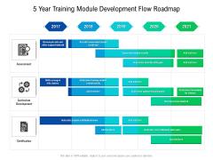 5 Year Training Module Development Flow Roadmap Infographics