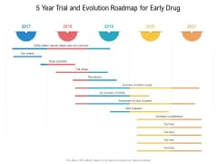 5 Year Trial And Evolution Roadmap For Early Drug Microsoft
