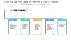 5 Year Trust Ecosystem Update On Philosophy Of Existence Roadmap Template