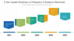 5 Year Update Roadmap On Philosophy Of Existence Blockchain Introduction