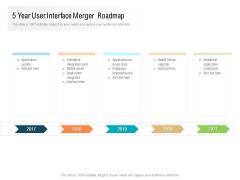 5 Year User Interface Merger Roadmap Clipart