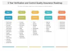 5 Year Verification And Control Quality Assurance Roadmap Introduction