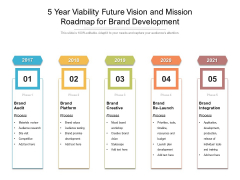 5 Year Viability Future Vision And Mission Roadmap For Brand Development Template