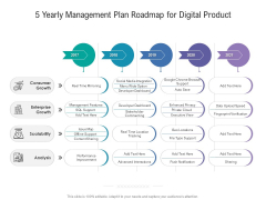 5 Yearly Management Plan Roadmap For Digital Product Rules
