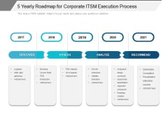 5 Yearly Roadmap For Corporate ITSM Execution Process Summary