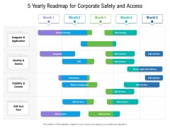 5 Yearly Roadmap For Corporate Safety And Access Sample