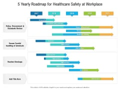5 Yearly Roadmap For Healthcare Safety At Workplace Icons