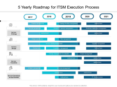 5 Yearly Roadmap For ITSM Execution Process Themes