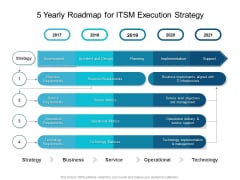 5 Yearly Roadmap For ITSM Execution Strategy Rules