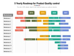 5 Yearly Roadmap For Product Quality Control Elements