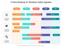 5 Yearly Roadmap For Workplace Safety Upgrades Designs