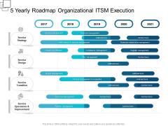 5 Yearly Roadmap Organizational ITSM Execution Professional