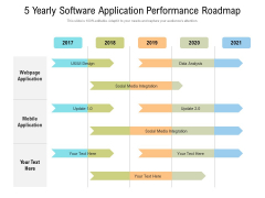 5 Yearly Software Application Performance Roadmap Demonstration