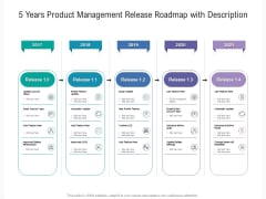 5 Years Product Management Release Roadmap With Description Designs