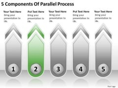 5 Components Of Parallel Process Sample Business Plans PowerPoint Slides