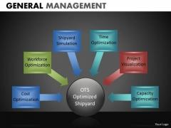 5 Factors Semicircular Process Flowchart Diagram PowerPoint Templates Ppt Slides