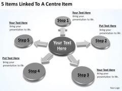 5 Items Linked To A Centre Business Plan Creation PowerPoint Templates