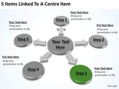 5 Items Linked To A Centre Formulating Business Plan PowerPoint Slides
