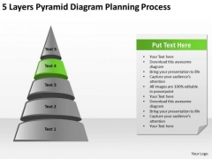5 Layers Pyramid Diagram Planning Process Ppt Business PowerPoint Templates