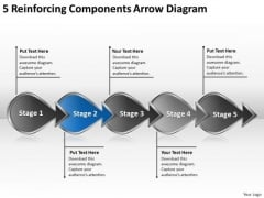 5 Reinforcing Components Arrow Diagram Business Prototyping PowerPoint Slides