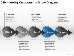 5 Reinforcing Components Arrow Diagram Chart Business Prototyping PowerPoint Slides
