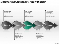 5 Reinforcing Components Arrow Diagram Flowchart Business Prototyping PowerPoint Slides