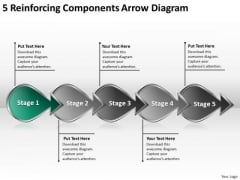 5 Reinforcing Components Arrow Diagram Typical Flow Chart PowerPoint Templates