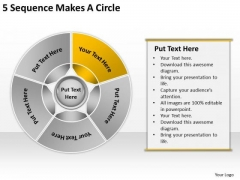5 Sequence Makes Circle Business Plan For Startup PowerPoint Slides