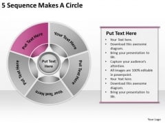 5 Sequence Makes Circle Business Plan PowerPoint Slides