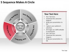 5 Sequence Makes Circle Business Plan Services PowerPoint Slides