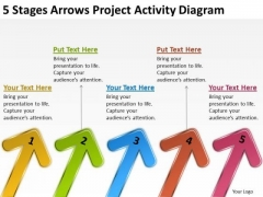5 Stages Arrows Project Activity Diagram Small Business Plan Templates PowerPoint