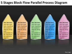 5 Stages Block Flow Parallel Process Diagram Small Business Plan Template Free PowerPoint Slides