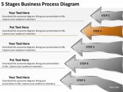 5 Stages Business PowerPoint Theme Process Diagram Build Plan Slides