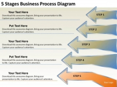 5 Stages Business Process Diagram Ppt Personal Plan Template PowerPoint Slides