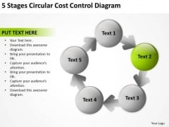 5 Stages Circular Cost Control Diagram Business Plan Proposal PowerPoint Templates