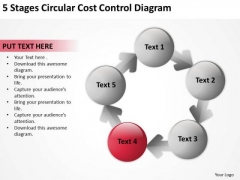 5 Stages Circular Cost Control Diagram Cell Phone Business Plans PowerPoint Templates