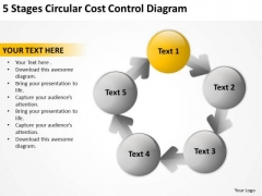 5 Stages Circular Cost Control Diagram Child Care Business Plan PowerPoint Slides