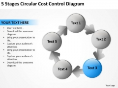 5 Stages Circular Cost Control Diagram Hot Dog Cart Business Plan PowerPoint Templates
