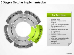 5 Stages Circular Implementation Business Plan Services PowerPoint Slides