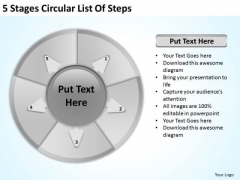 5 Stages Circular List Of Steps Open Source Business Plan Software PowerPoint Slides