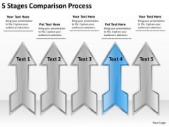 5 Stages Comparison Process Business Plan Maker PowerPoint Slides