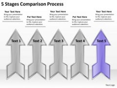 5 Stages Comparison Process Ppt Basic Business Plan Outline PowerPoint Slides