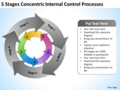 5 Stages Concentric Internal Control Processes Ppt Business Plan PowerPoint Templates